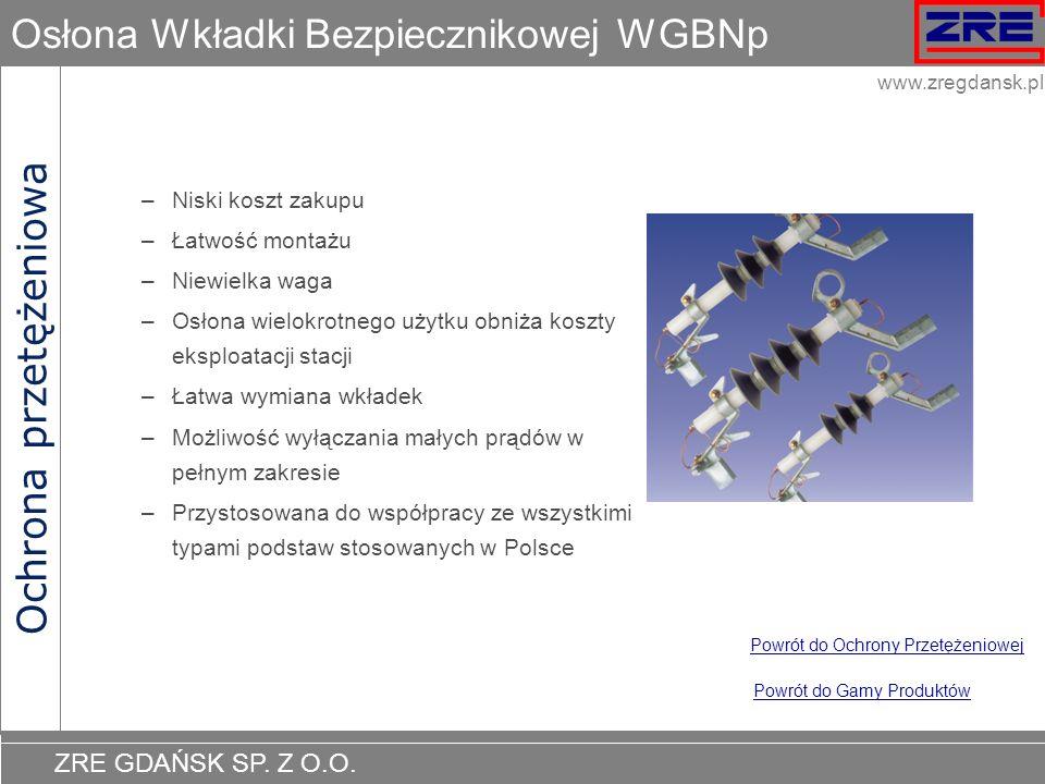 Osłona Wkładki Bezpiecznikowej WGBNp