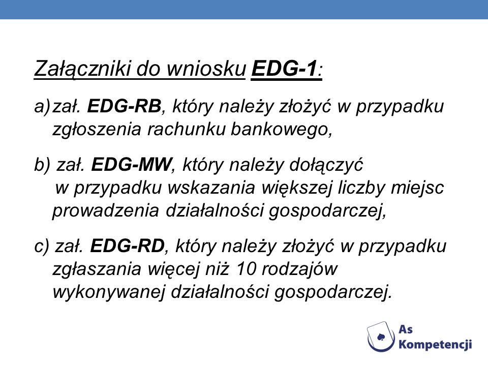 Załączniki do wniosku EDG-1: