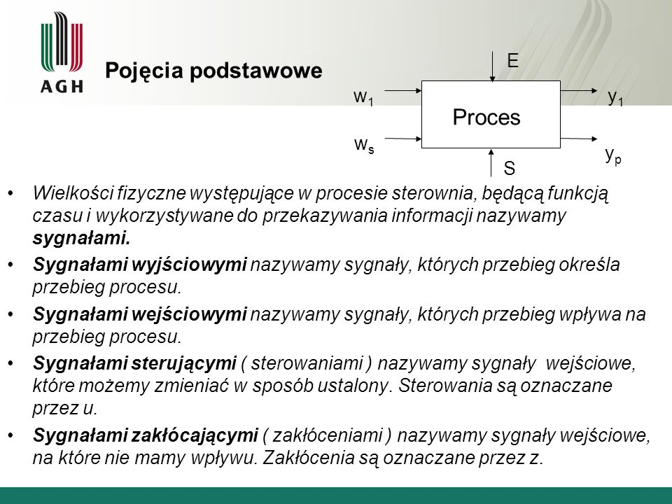 Pojęcia podstawowe Proces E w1 y1 ws yp S