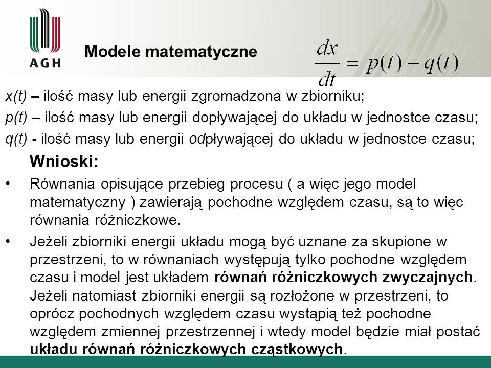 Modele matematyczne Wnioski: