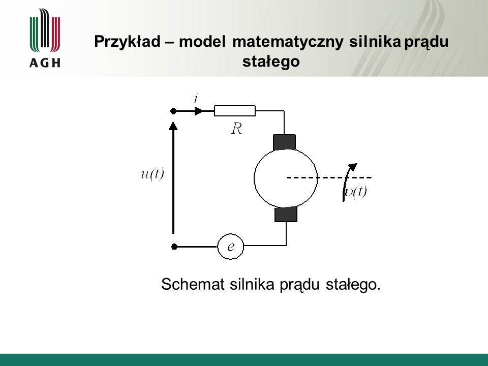 Przykład – model matematyczny silnika prądu stałego