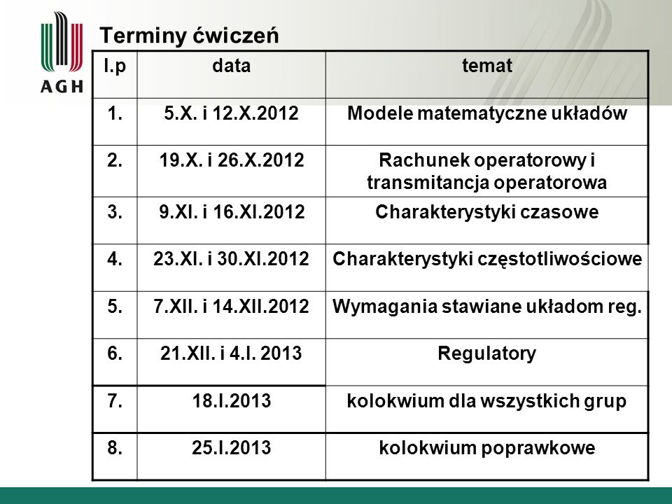 Terminy ćwiczeń l.p data temat 1. 5.X. i 12.X.2012