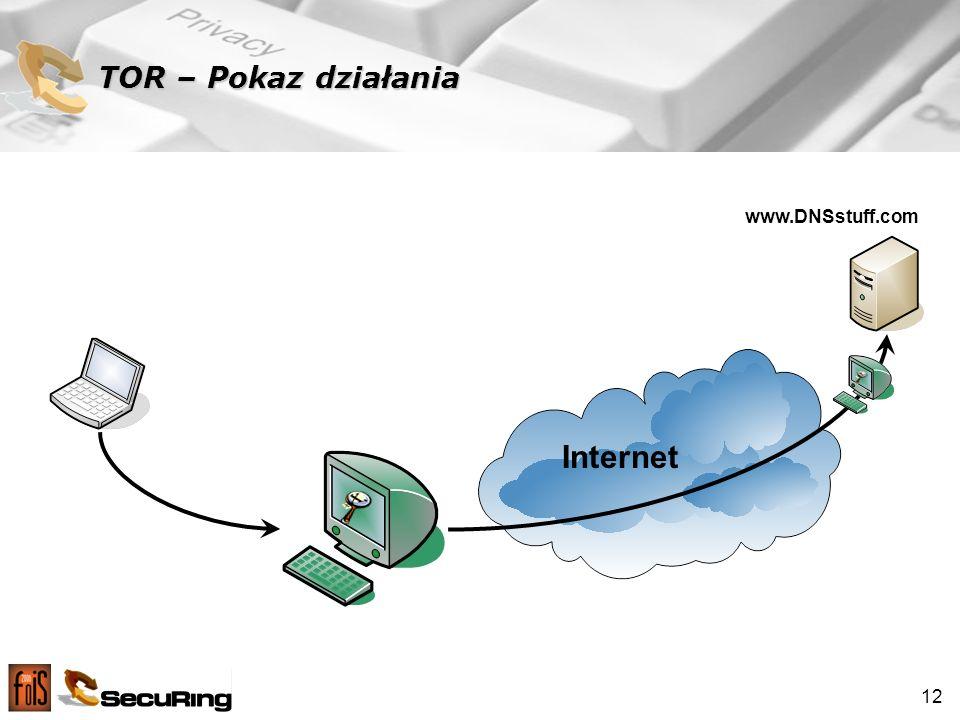 TOR – Pokaz działania www.DNSstuff.com Internet