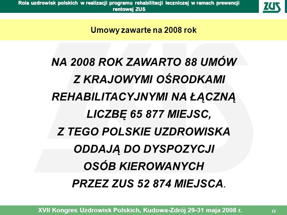 NA 2008 ROK ZAWARTO 88 UMÓW Z KRAJOWYMI OŚRODKAMI
