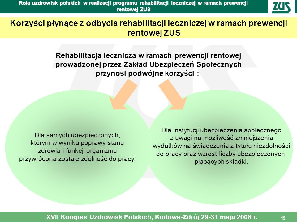 Rola uzdrowisk polskich w realizacji programu rehabilitacji leczniczej w ramach prewencji rentowej ZUS