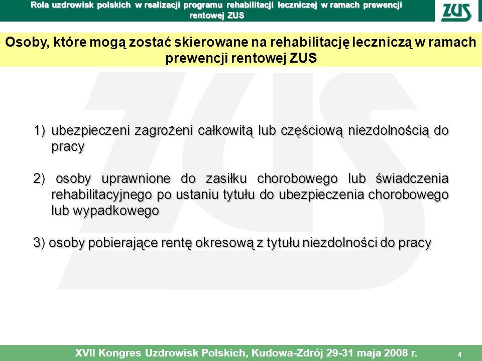 XVII Kongres Uzdrowisk Polskich, Kudowa-Zdrój 29-31 maja 2008 r.