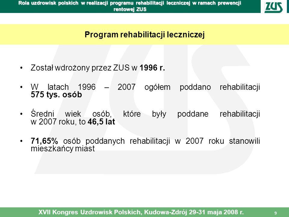 Program rehabilitacji leczniczej