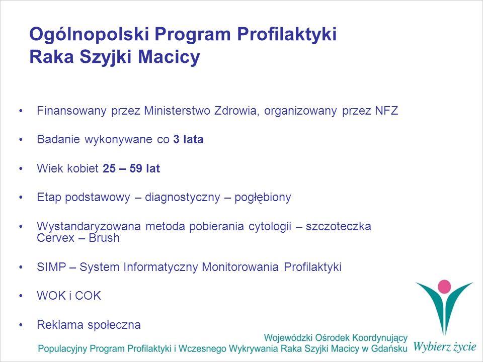 Ogólnopolski Program Profilaktyki Raka Szyjki Macicy