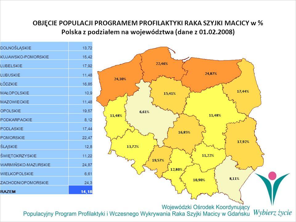 OBJĘCIE POPULACJI PROGRAMEM PROFILAKTYKI RAKA SZYJKI MACICY w % Polska z podziałem na województwa (dane z 01.02.2008)