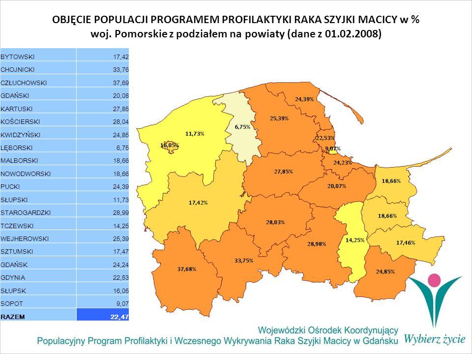 OBJĘCIE POPULACJI PROGRAMEM PROFILAKTYKI RAKA SZYJKI MACICY w % woj