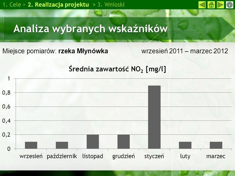 Analiza wybranych wskaźników