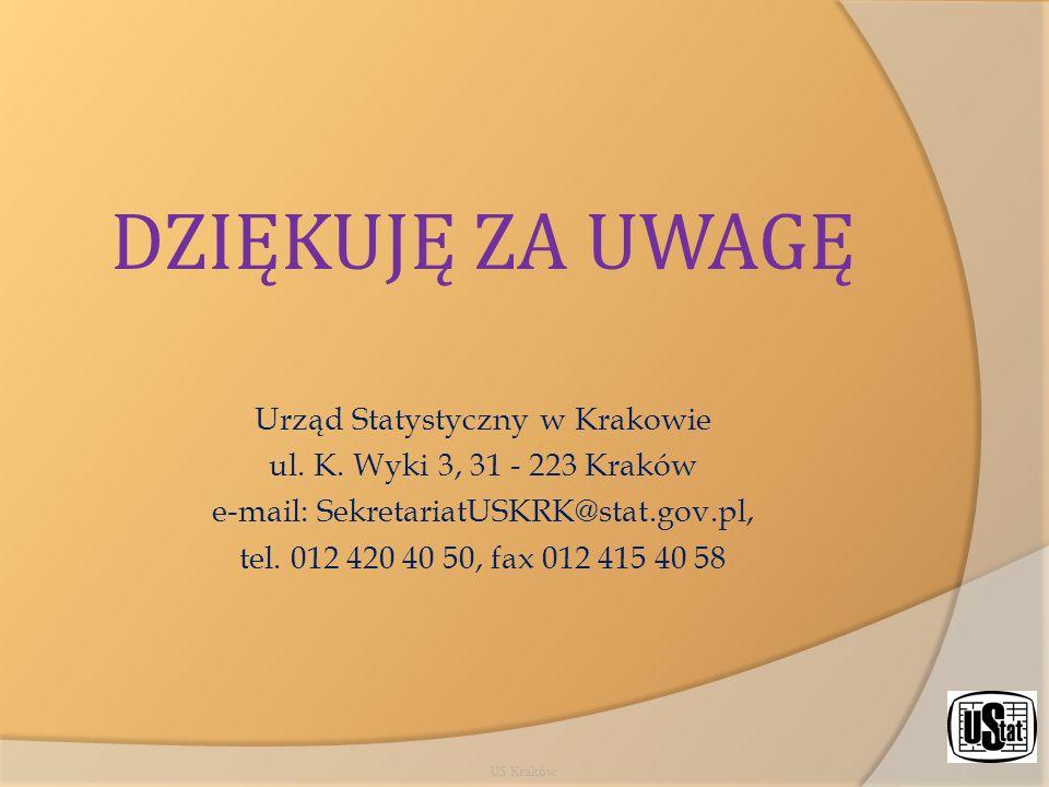 DZIĘKUJĘ ZA UWAGĘ Urząd Statystyczny w Krakowie