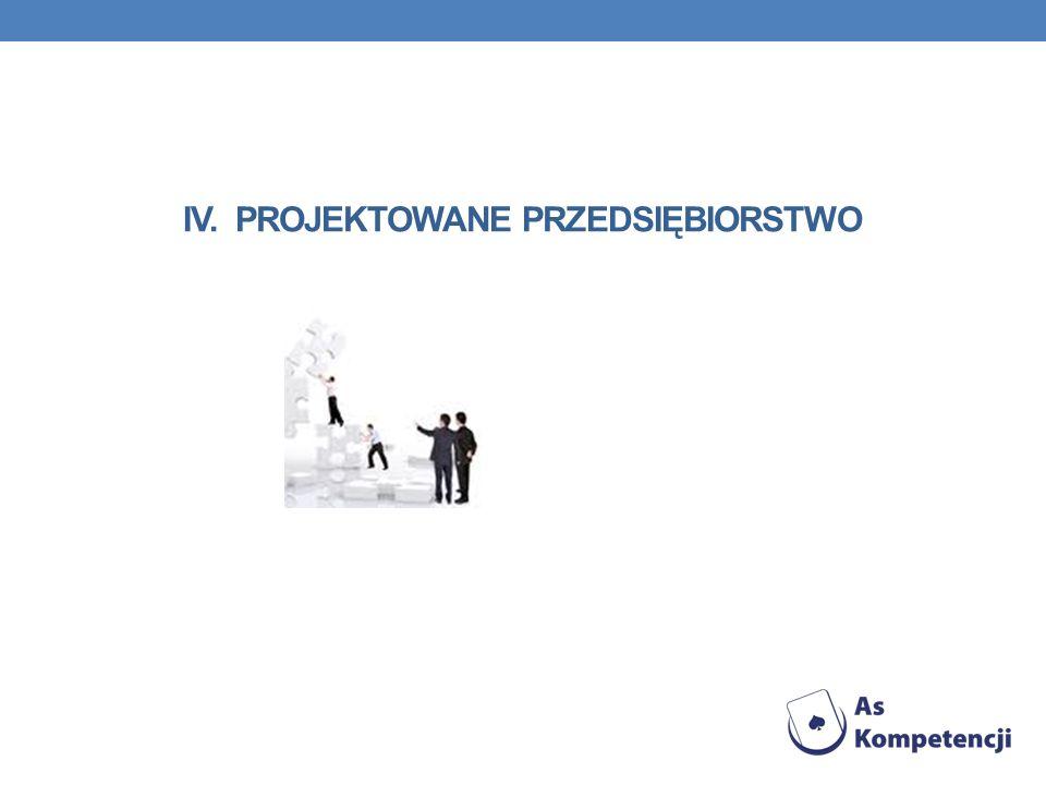IV. Projektowane przedsiębiorstwo