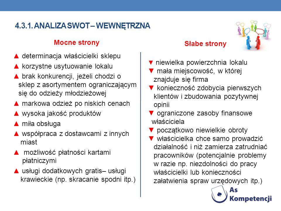 4.3.1. Analiza SWOT – wewnętrzna