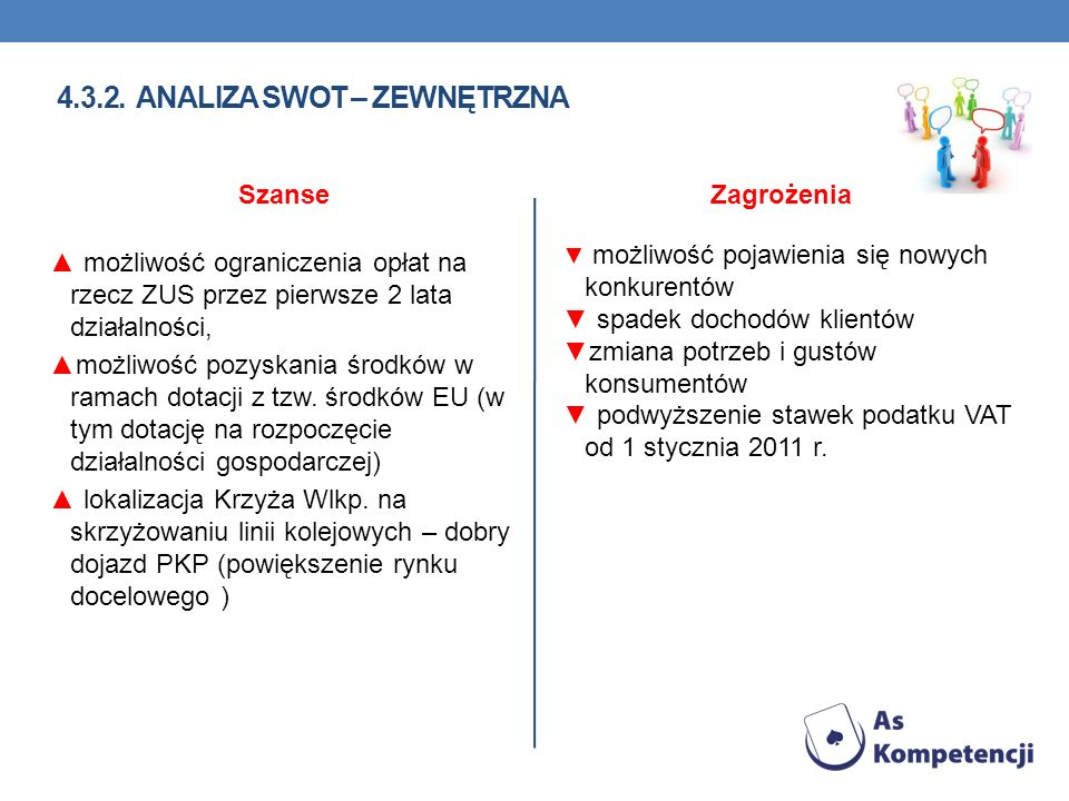 4.3.2. Analiza SWOT – zewnętrzna