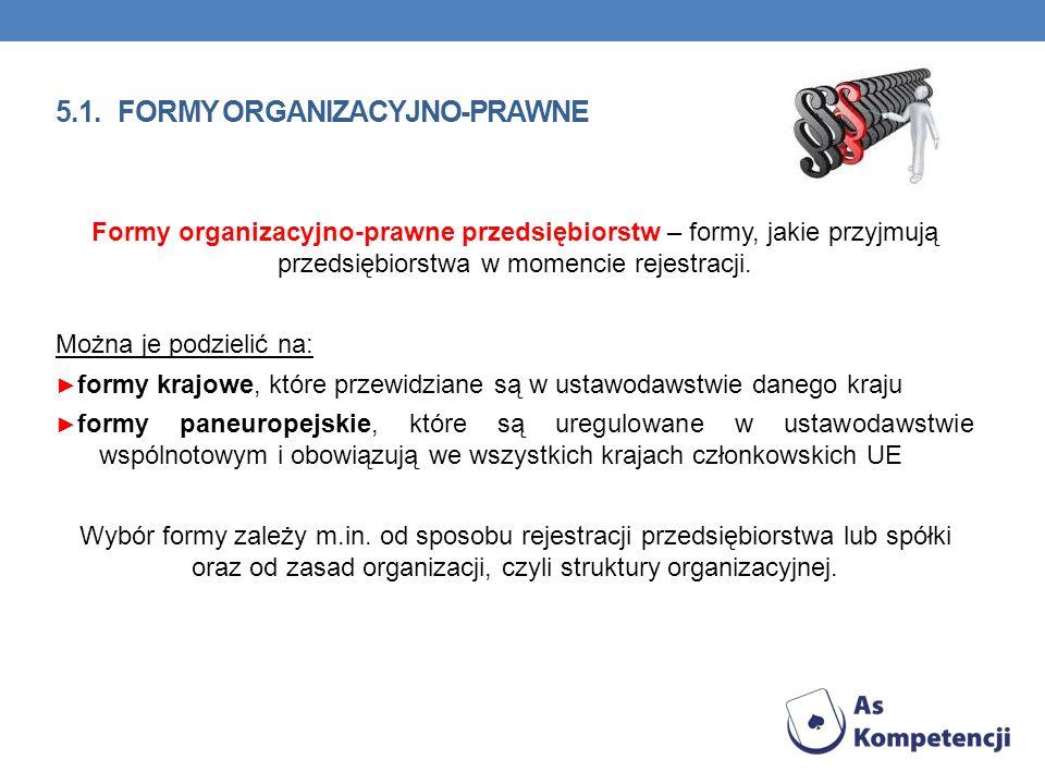 5.1. formy organizacyjno-prawne