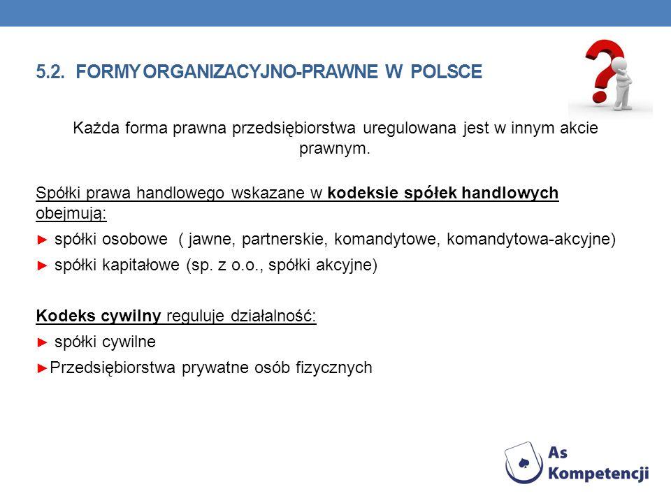 5.2. formy organizacyjno-prawne w Polsce