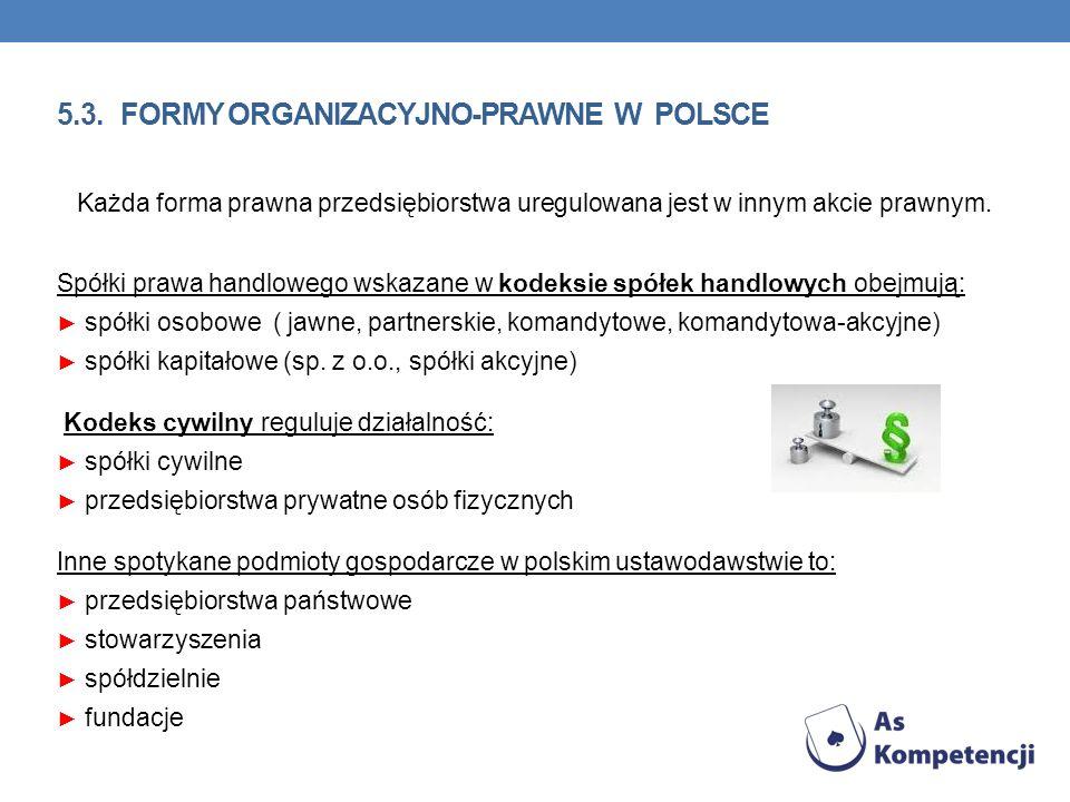 5.3. formy organizacyjno-prawne w Polsce