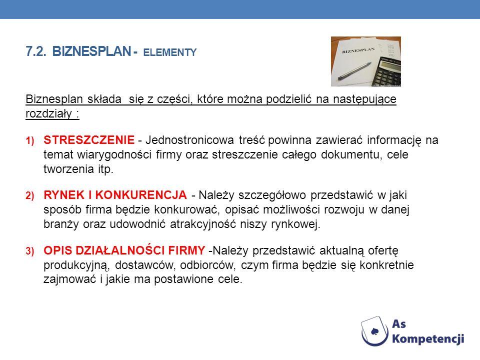 7.2. Biznesplan - elementy Biznesplan składa się z części, które można podzielić na następujące rozdziały :