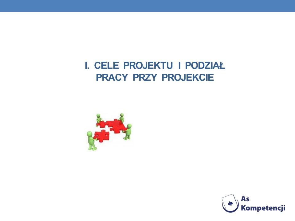 I. Cele projektu i Podział pracy przy projekcie