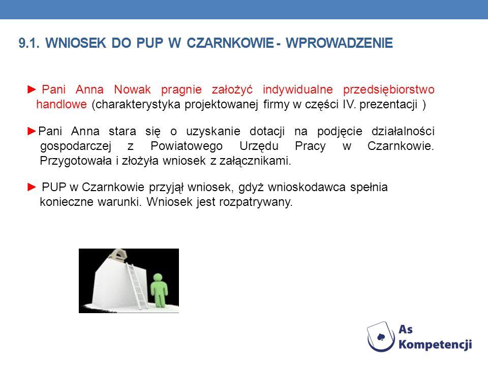 9.1. wniosek do pup w Czarnkowie - wprowadzenie