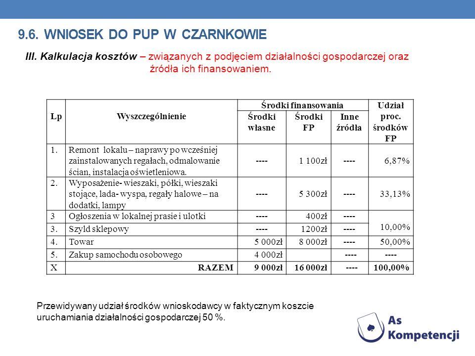9.6. wniosek do pup w Czarnkowie