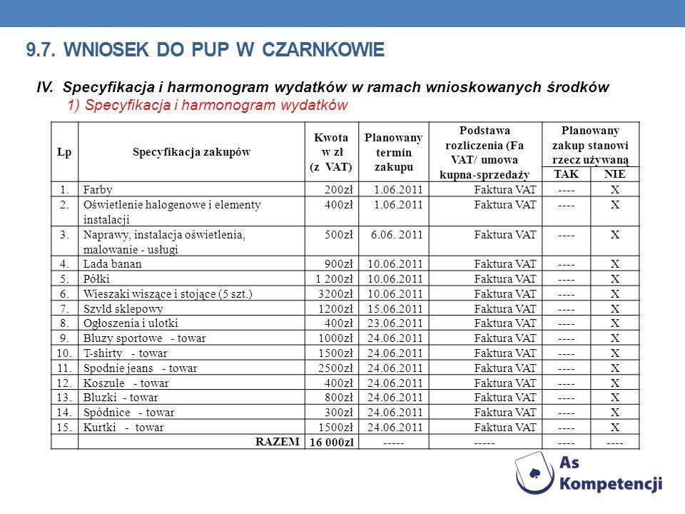9.7. wniosek do pup w Czarnkowie