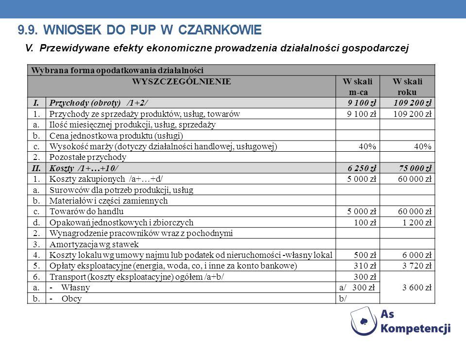 9.9. wniosek do pup w Czarnkowie