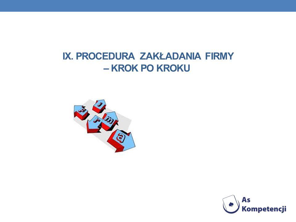 IX. Procedura Zakładania firmy – krok po kroku