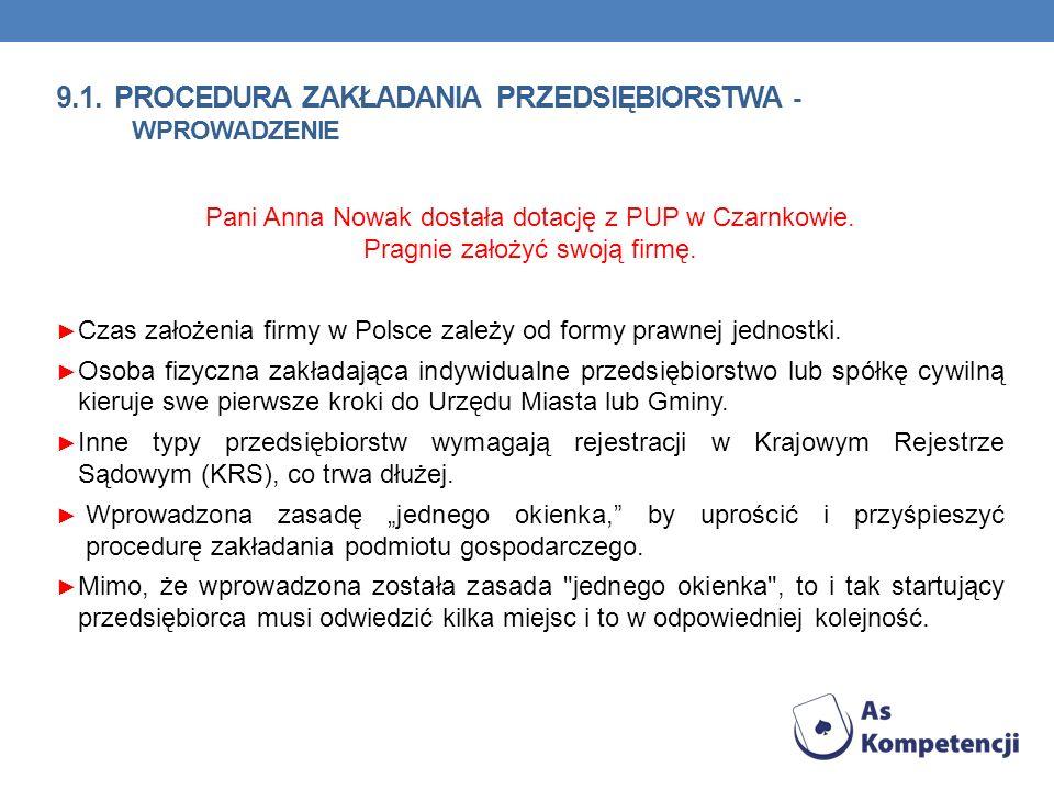 9.1. Procedura zakładania przedsiębiorstwa - wprowadzenie