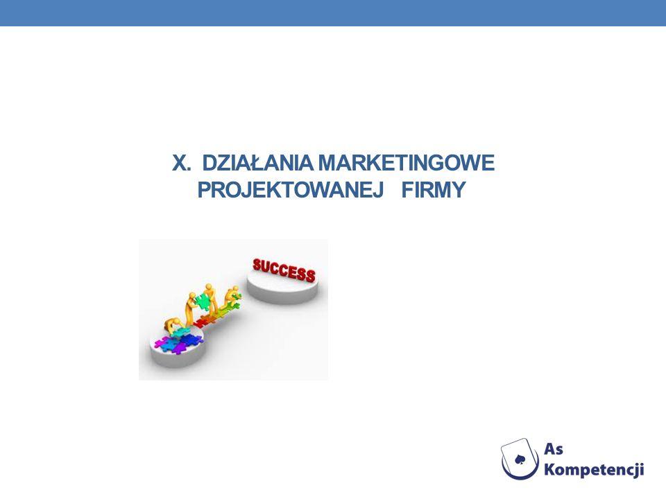 X. działania marketingowe projektowanej firmy