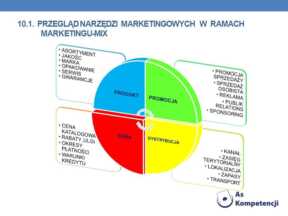 10.1. Przegląd narzędzi marketingowych w ramach marketingu-MIX