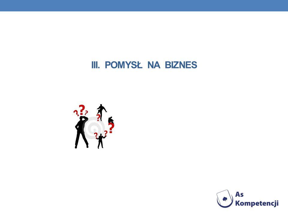 III. Pomysł na biznes