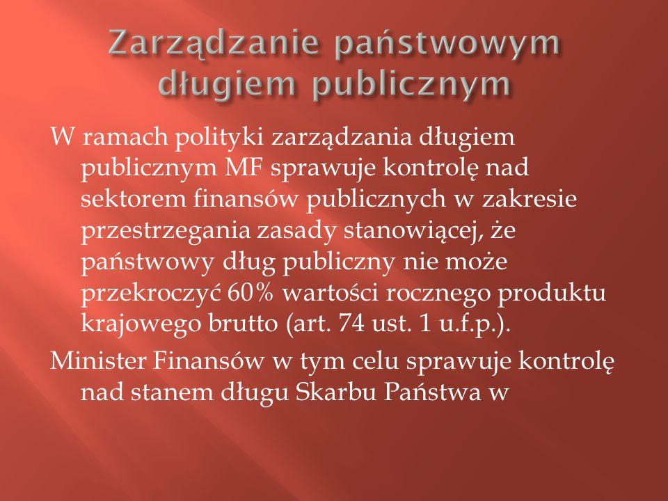 Zarządzanie państwowym długiem publicznym
