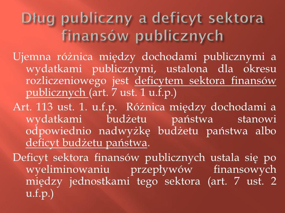 Dług publiczny a deficyt sektora finansów publicznych