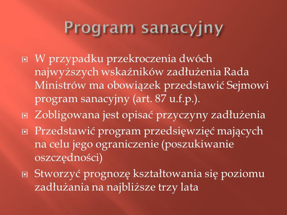 Program sanacyjny