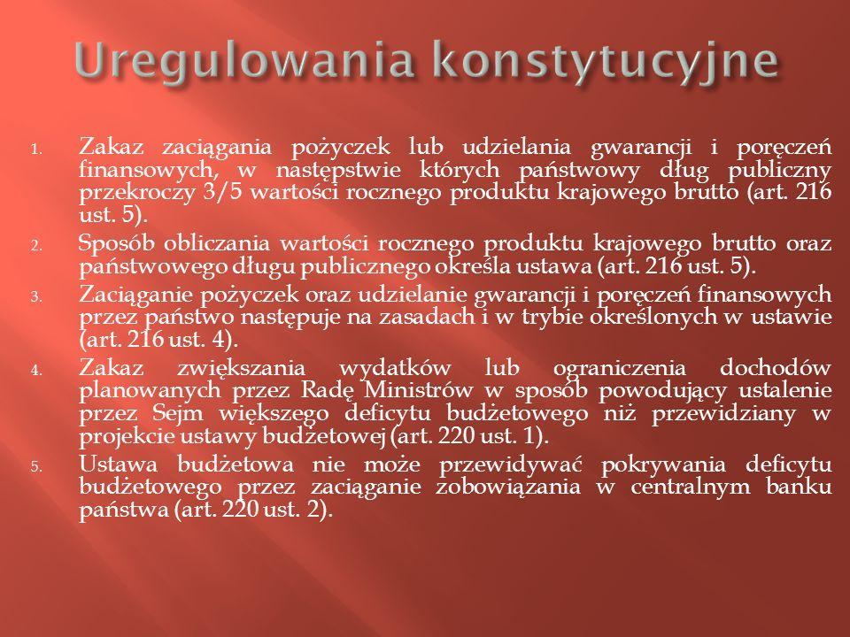 Uregulowania konstytucyjne