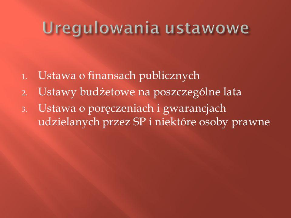 Uregulowania ustawowe