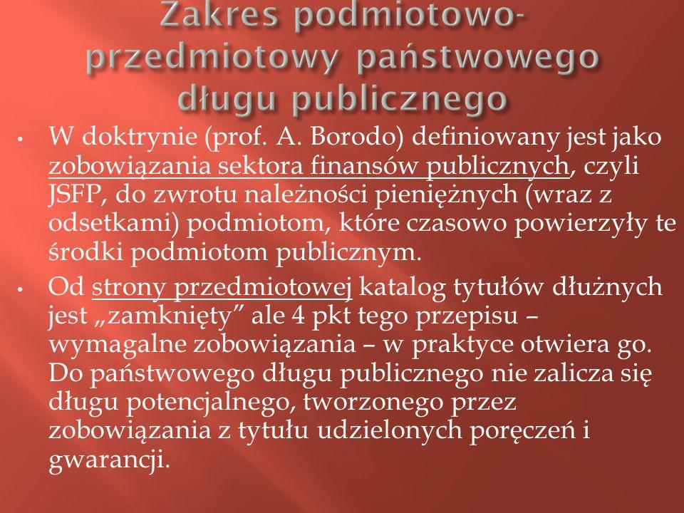 Zakres podmiotowo-przedmiotowy państwowego długu publicznego