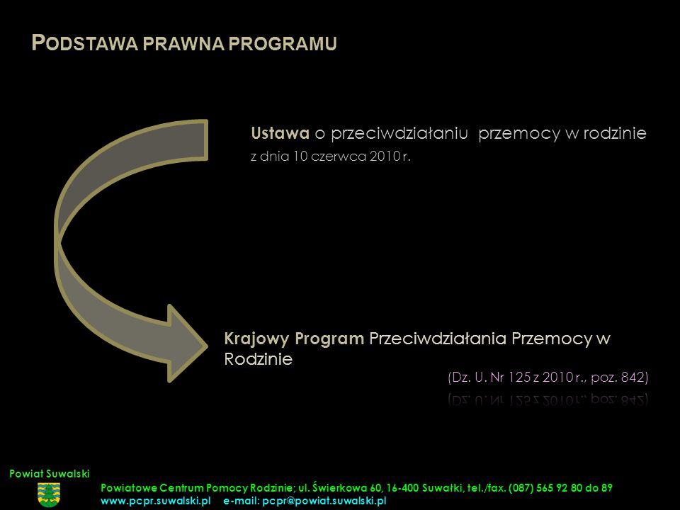 Podstawa prawna programu