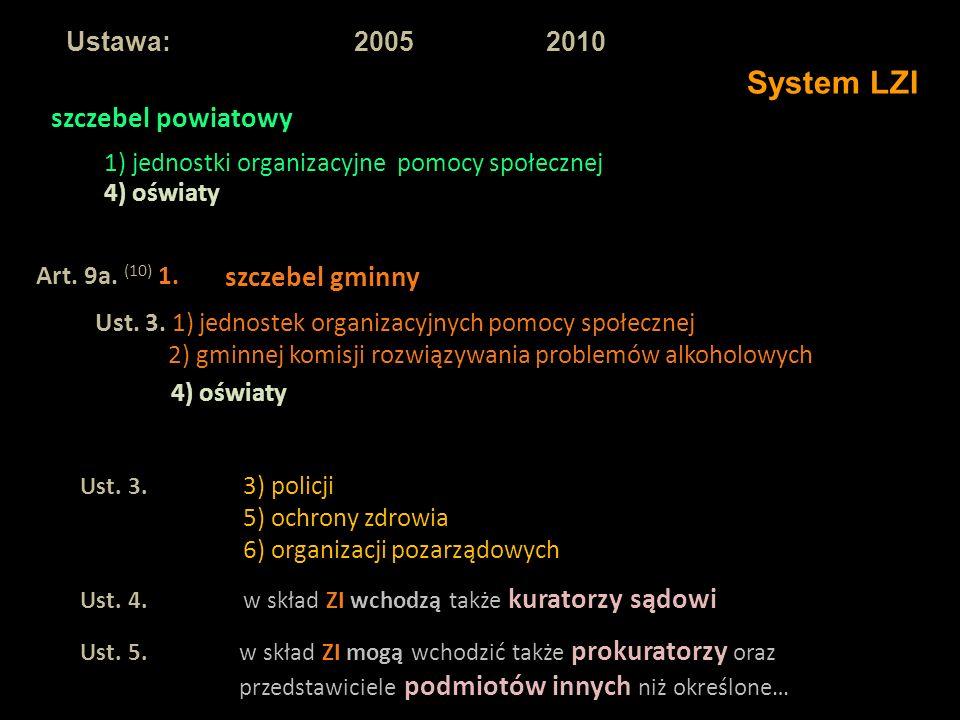 System LZI szczebel powiatowy szczebel gminny Ustawa: 2005 2010