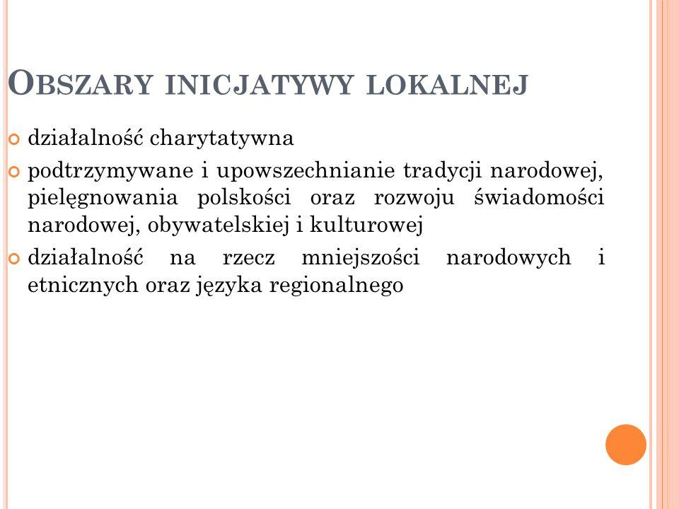 Obszary inicjatywy lokalnej