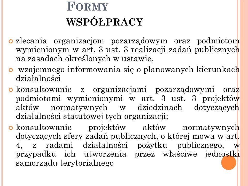 Formy współpracy