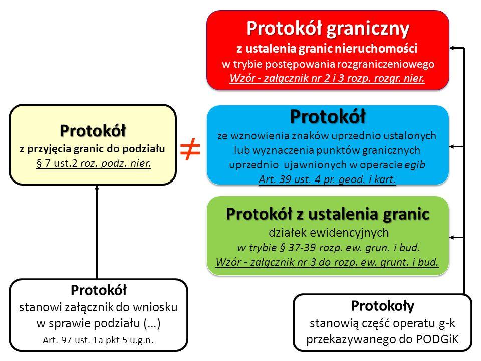 ≠ Protokół graniczny Protokół Protokół Protokół z ustalenia granic