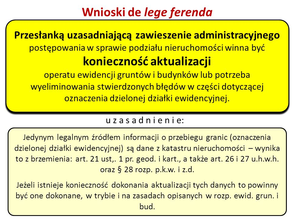 Wnioski de lege ferenda