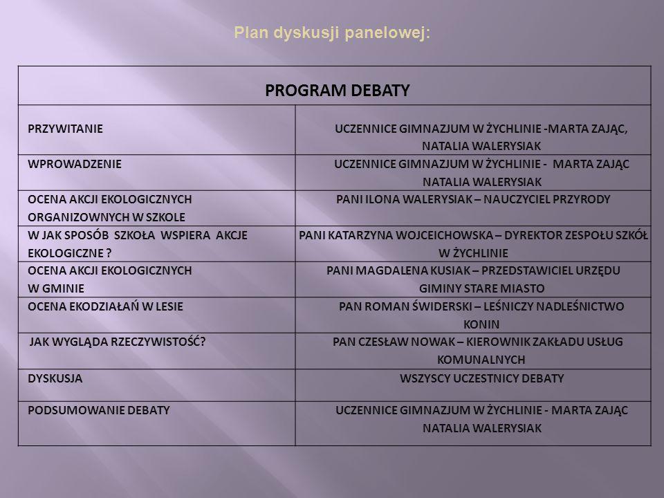 PROGRAM DEBATY Plan dyskusji panelowej: PRZYWITANIE
