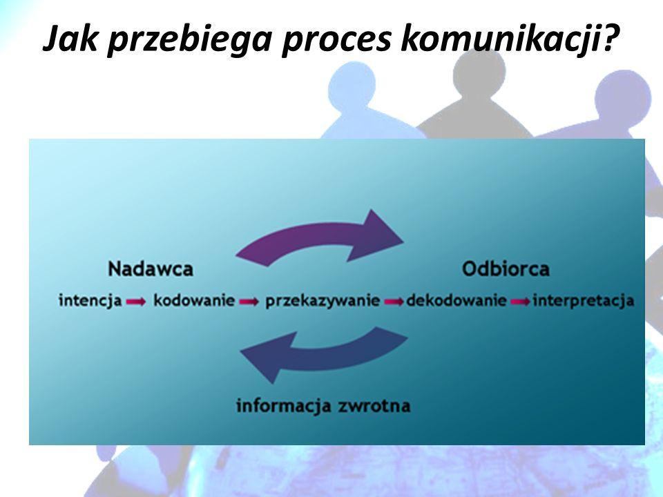 Jak przebiega proces komunikacji