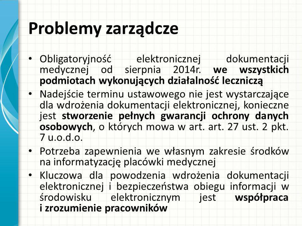 Problemy zarządcze