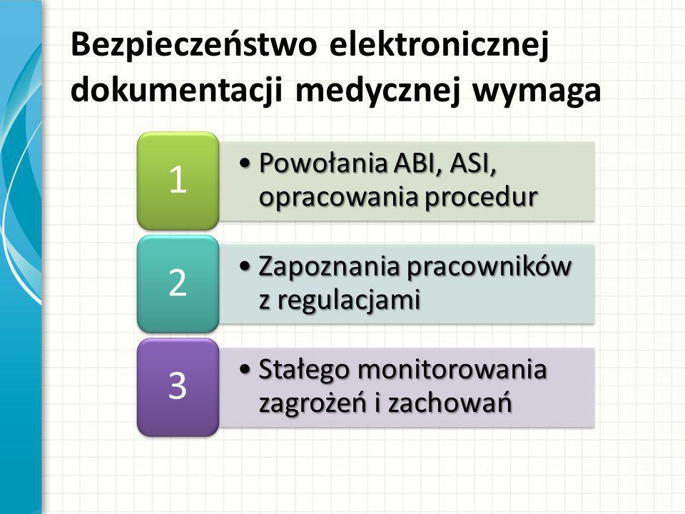 Bezpieczeństwo elektronicznej dokumentacji medycznej wymaga