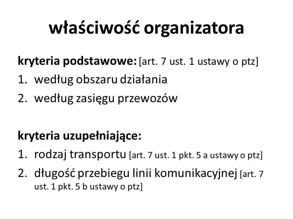 właściwość organizatora
